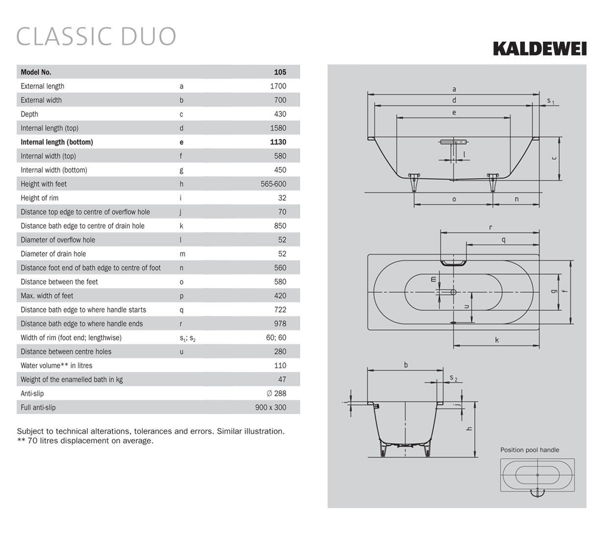 kaldewei classic duo 105 steel bath 1700 x 700mm steel bath. Black Bedroom Furniture Sets. Home Design Ideas