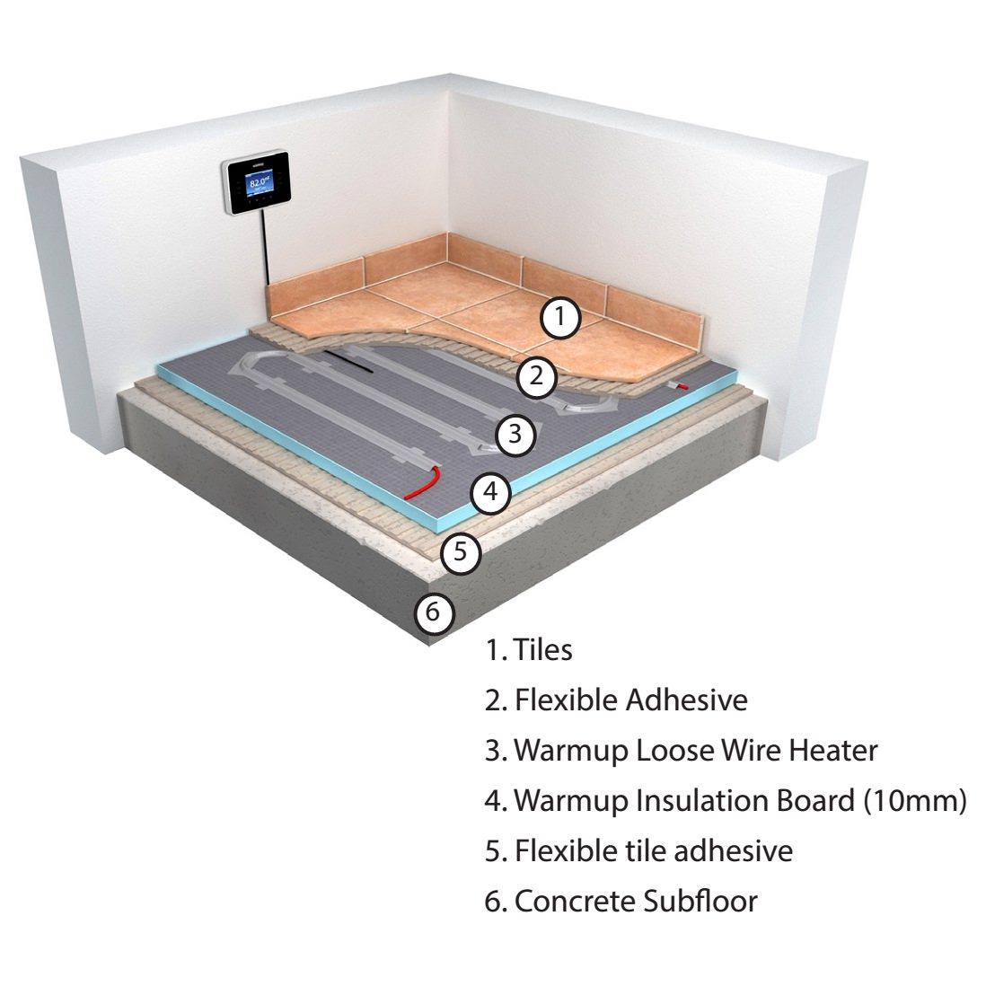 Electric Bathroom Floor Heating: Warmup Electric Loose Wire Underfloor Heating System