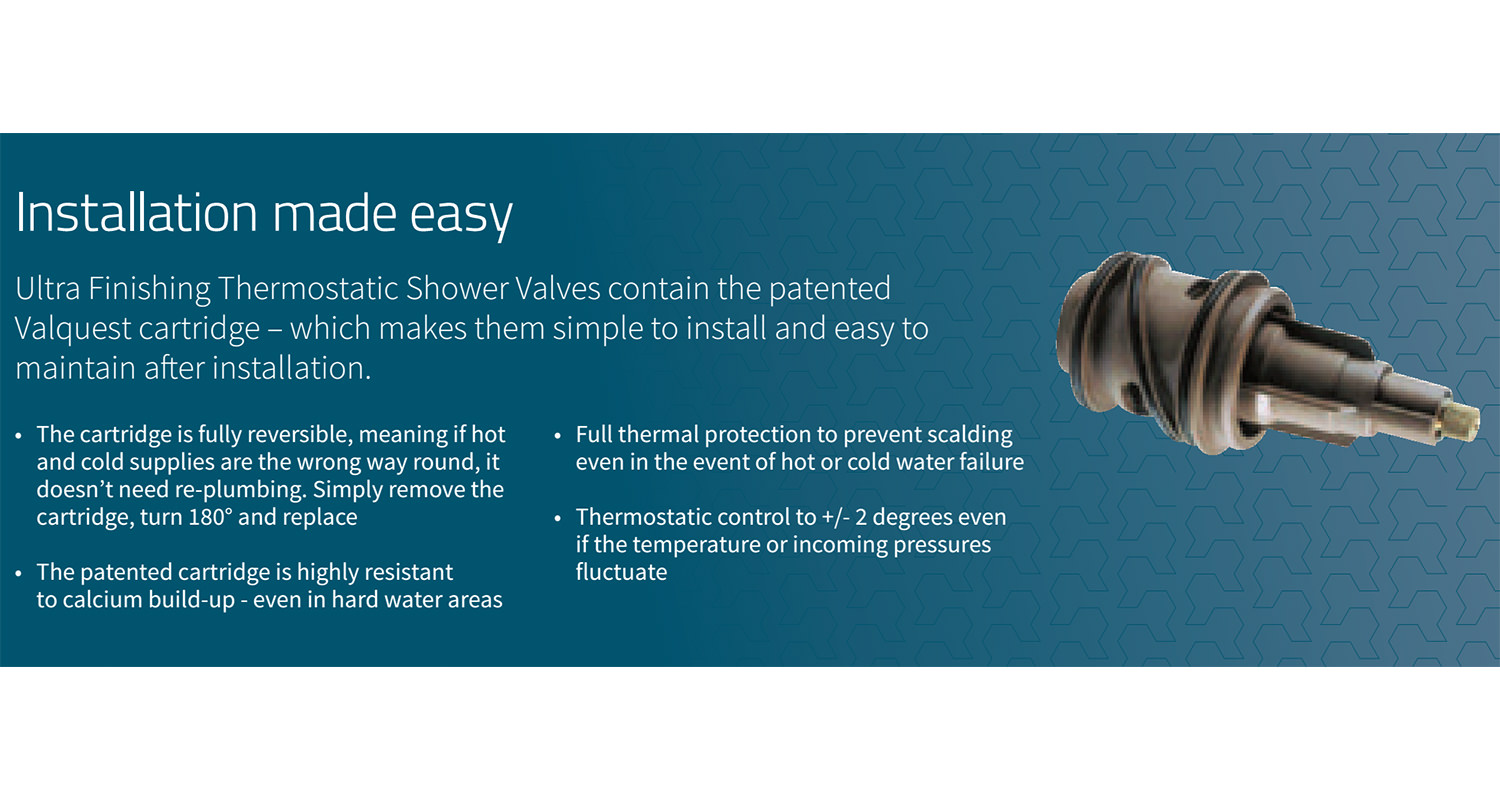 Premier Victorian Twin Exposed Thermostatic Shower Valve