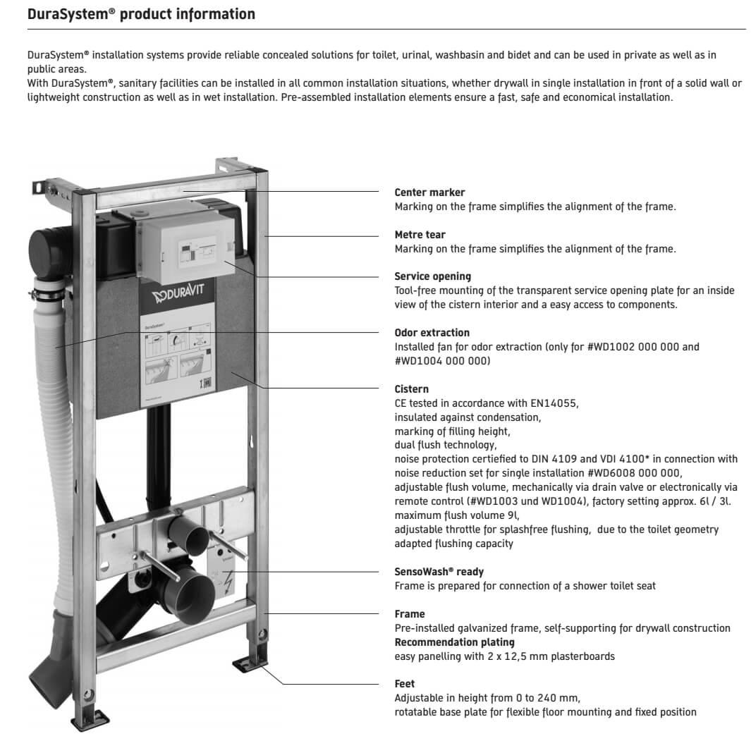 Duravit DuraSystem Standard Toilet Frame