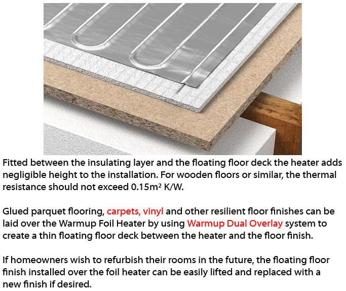 Warmup Foil Heater Electric Underfloor Heating System