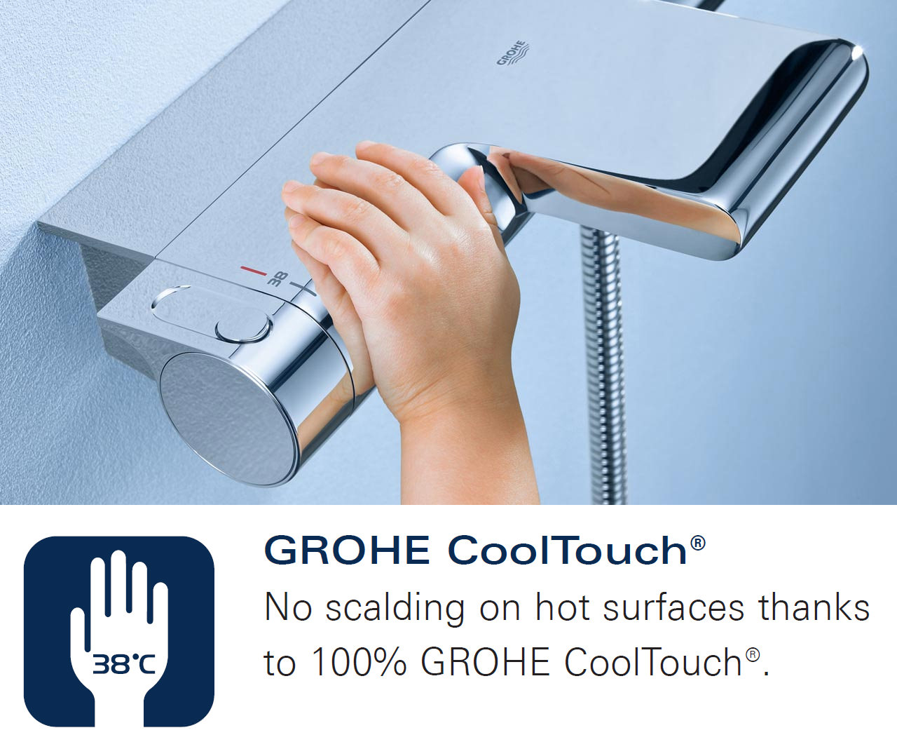 Grohe Chrome Plated Shower Set With Thermostatic Exposed