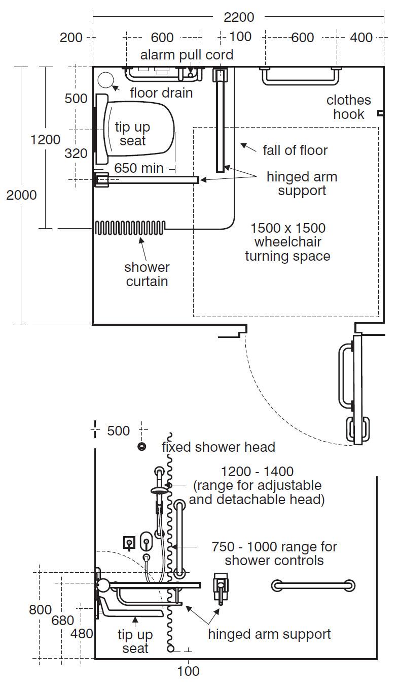Armitage Shanks Contour Doc M Shower Pack With White Rails
